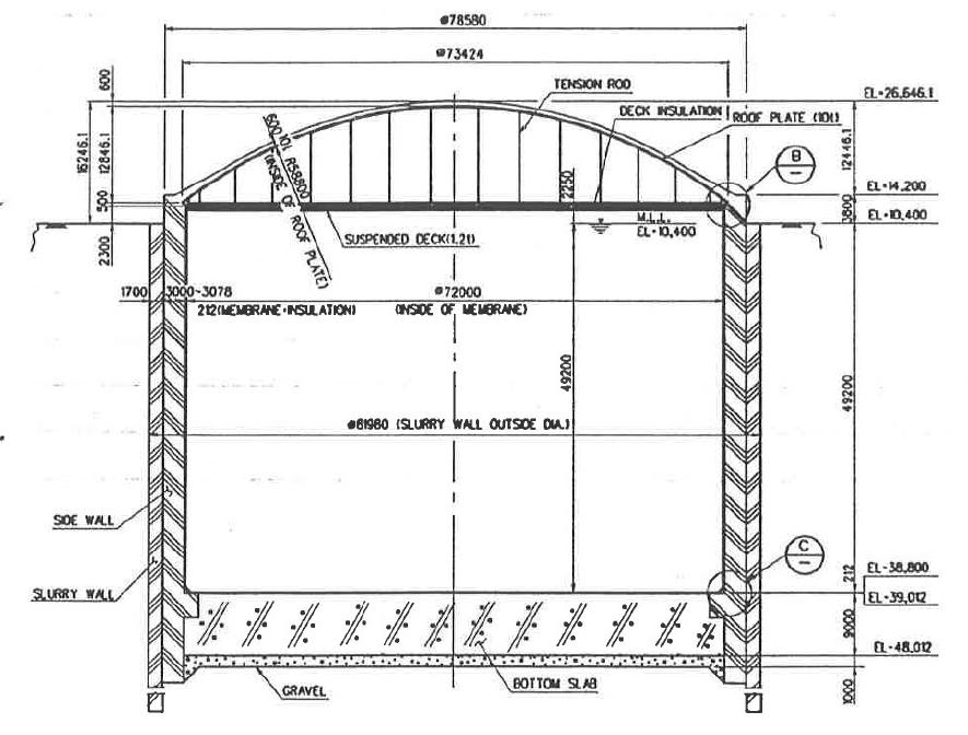 lng storage tank schematic